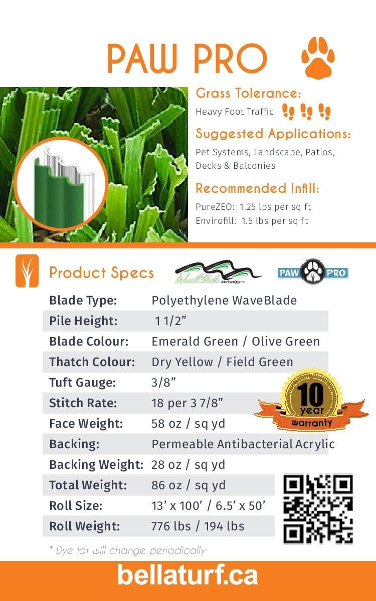 Artificial Grass Cut Sheet